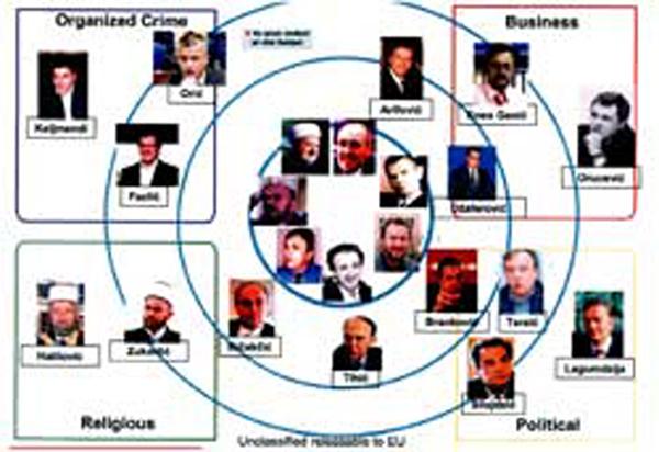 'Bošnjački krugovi kriminala', podsjećanja